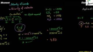 dipole moments and molecular structure percentage ionic character