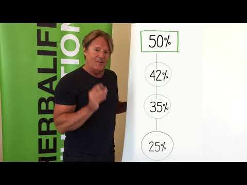 Montreal, Qc Herbalife Ind. Dist. C. Arthur-sales marketing plan/earn retail profit