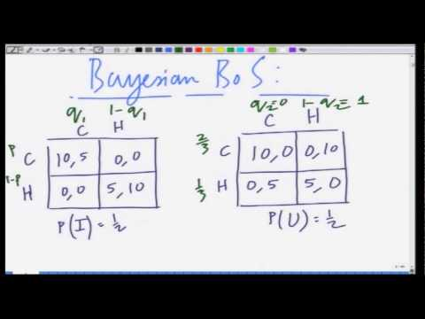 Lecture 38:  Mixed Strategy Bayesian Games- An Introduction and Example