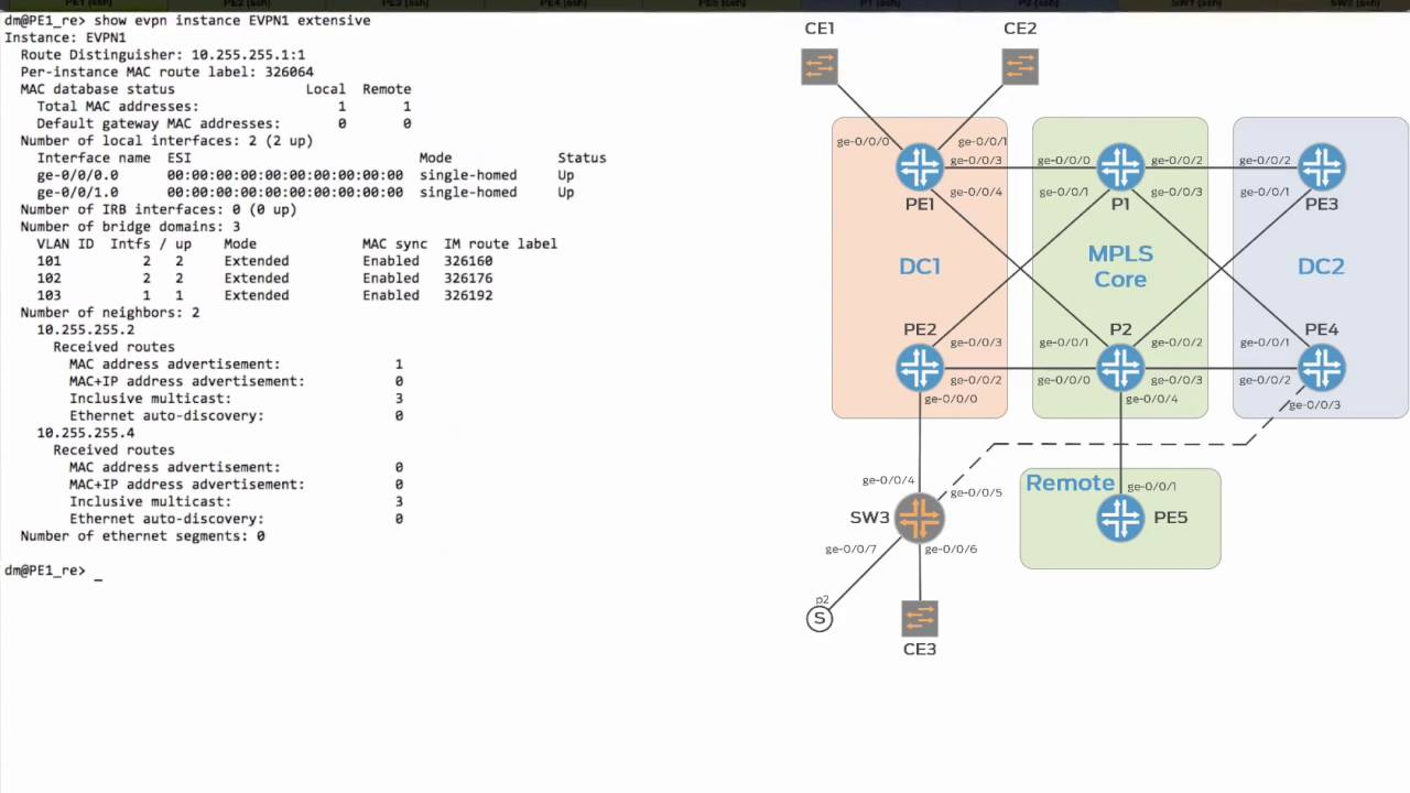 EVPN Step-by-step: DCI on Juniper MX  Rev 01