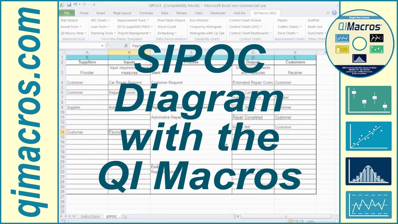 sipoc diagram using the qi macros for excel youtube process flow chart excel template process flow chart excel template process flow chart excel template process flow chart excel template