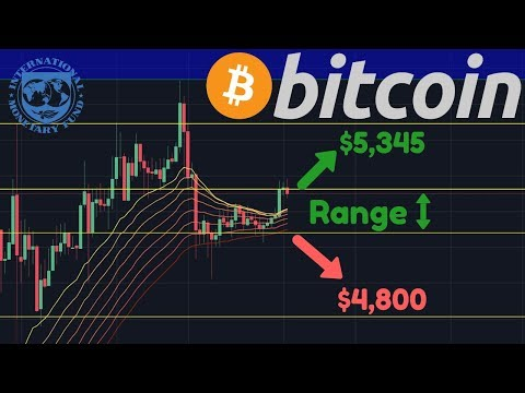 BTC Broke!! Bitcoin To $4,800 Or $5,345? | IMF To Create A New Global Currency With Blockchain?