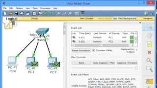 How ARP works Address Resolution Protocol | thebushra.com