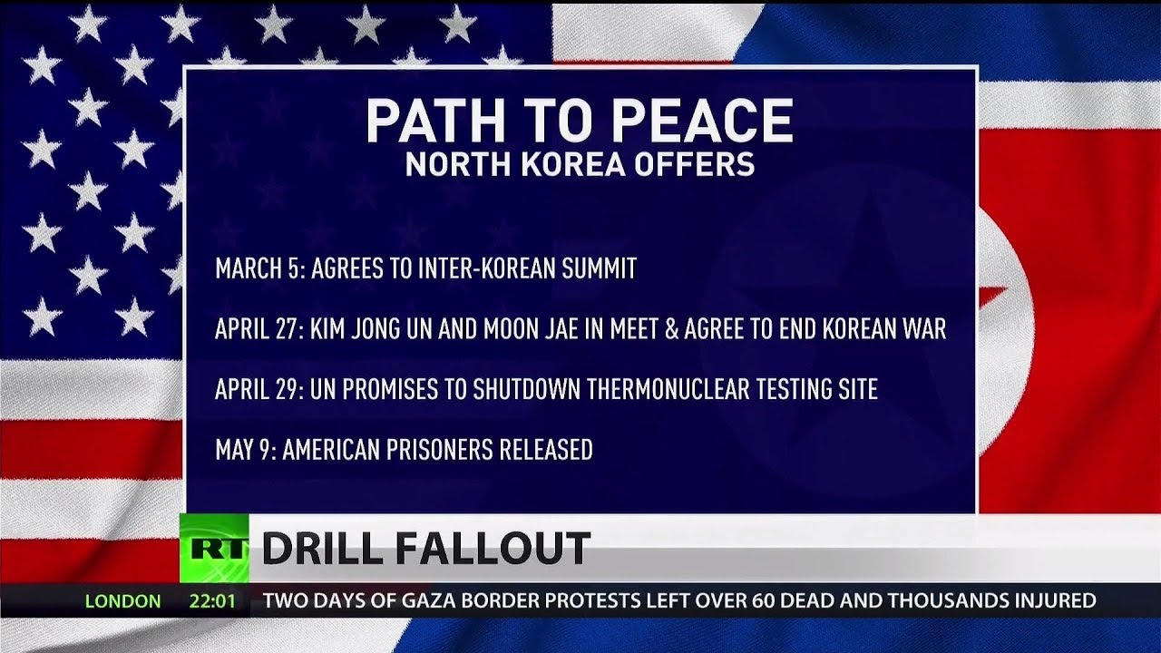 Peace on hold? North Korea threatens to back out of summit
