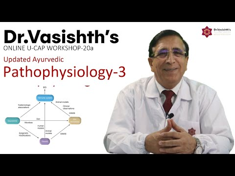 Dr.Vasishth's: Updated Ayurvedic Patho-physiology-3