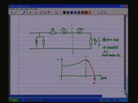 Lecture - 38 Induction Motor 3