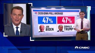 President Donald Trump, Joe Biden tied at 47 in Iowa poll average