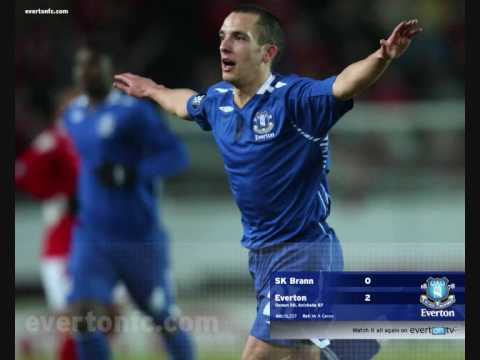 Everton FC - Royal Blue Mersey