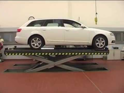 Generel Inspection - Periodic test process of a vehicle in Germany