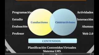 Sistema B-Learning