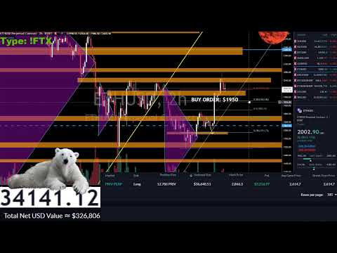 Live Bitcoin Trading. From $100 000 to $1 000 000