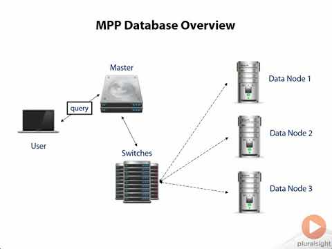 1 2 mpp database overview
