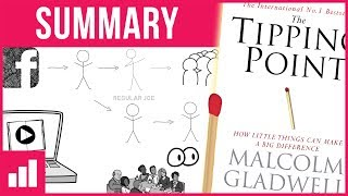The Tipping Point by Malcolm Gladwell ► Animated Book Summary