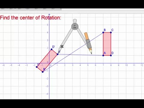 How to find the Centre of Rotation