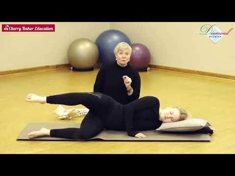 Diamond Pilates: prolapse info and the Diamond Clam