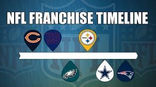 Complete NFL Franchise History Timeline (NFL Teams)