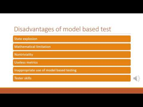 Integration, Verification, VALIDATION and testing concepts