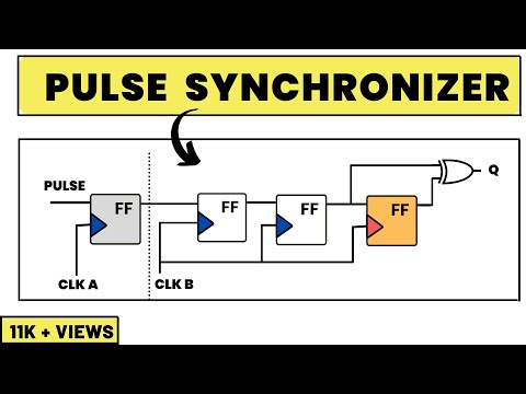 Toggle Synchronizer Explained!! Why  2 Flop Synchronizers Cannot Synchronize A Pulse?