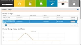 See Intelligent Change Control in action - The Intelligent solution to change and FIM
