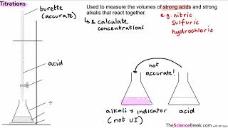 Titration  for AQA 9-1 GCSE Chemistry (Separate Science)