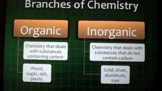 6 cosmetology chemistry theory for state board exam