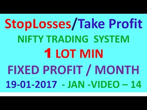Nifty trading strategy