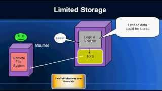 Hadoop Tutorial 11 - Limitations of Network File System