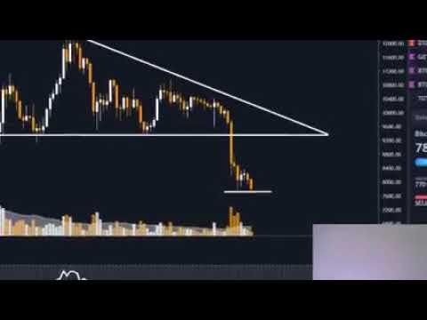 Is Bitcoin In Danger Now! 🙁