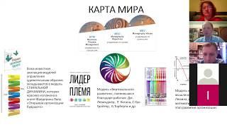 Смотреть видео Генеративные Практики в бизнес-консультировании Андрей Треногов IAGC Россия онлайн