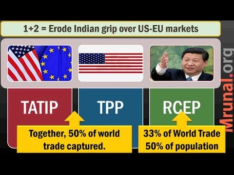 L6/P2: Foreign trade policy 2015: TPP, RCEP, PTA, FTA CECA, CEPA