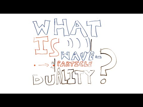 What is Wave-Particle Duality?