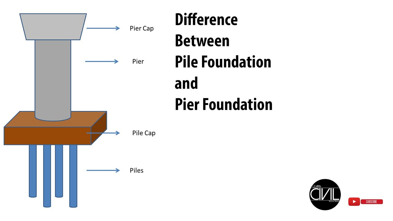 Pile foundation 44