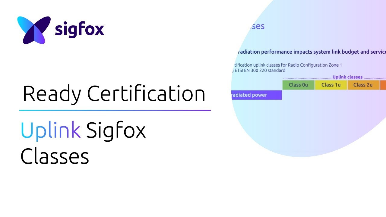 Uplink Sigfox Classes Youtube