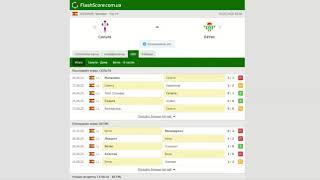 Сельта Бетис Прогноз и обзор матч на футбол 04 июля 2020 Примера Тур 34