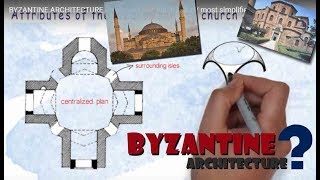 Byzantine Architecture Buildings And Structures