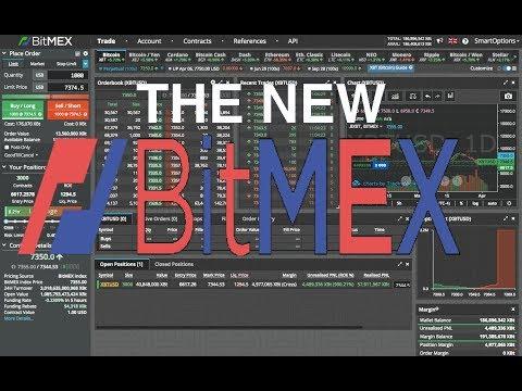 Best BitMEX Signals Groups on Telegram [Updated May '19]