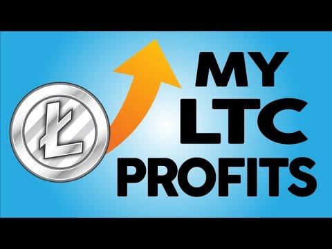 Profits on LTC margin position