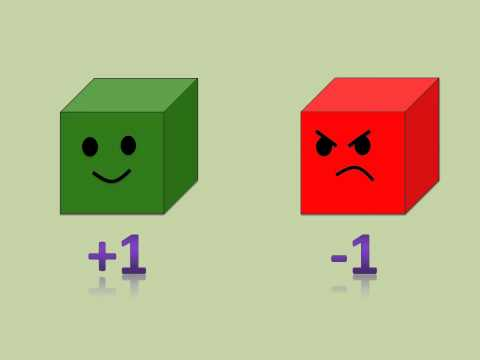 Understanding how positive and negative numbers interact