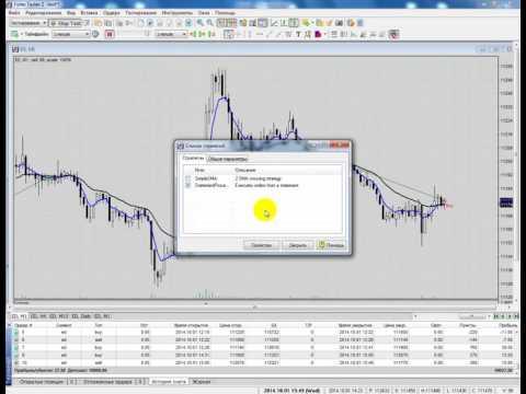 2.1.1 Пример тестирования ТС в Forex Tester 2 (Forex Tester 3), открытие-закрытие сделок