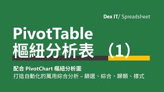 【Excel】輕鬆上手!高效辦公工具! PivotTable 樞紐分析表 與 PivotChart 樞紐分析圖 製作自動化萬用綜合分析工具 教學 (中文字幕)