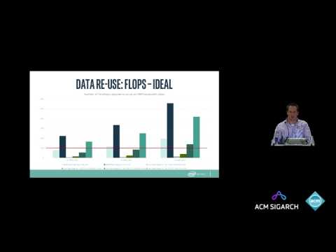 Carey K. Kloss - Memory Bandwidth in Deep Learning Hardware