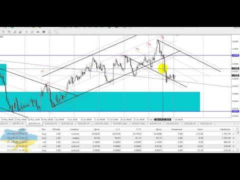 Технический обзор рынка Форекс на 7 июля 2014 г. Руслан Пискун