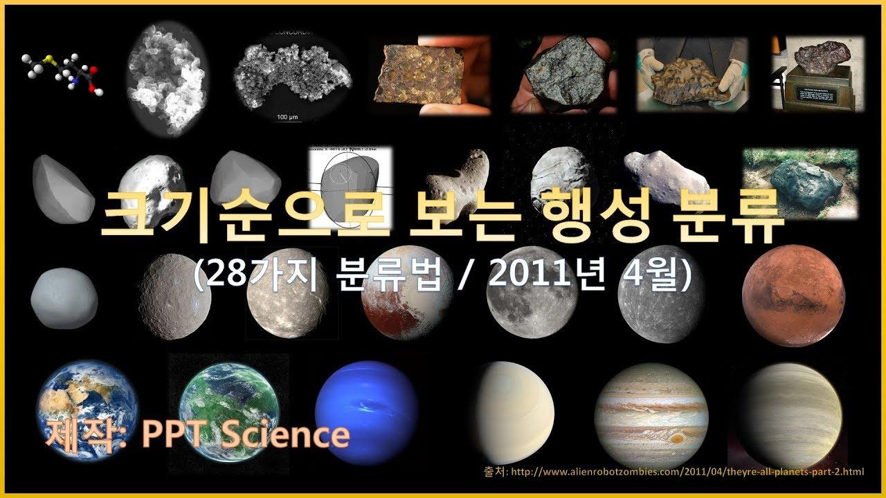 [외전 6]크기순으로 보는 행성 분류