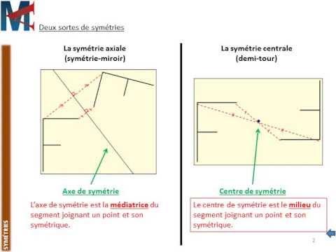 difference entre rtf et pdf