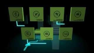 видео MES-системы и эффективное управление производством