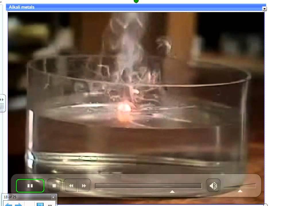 SCH3U Matter and Chemical Bonding - SCH3U CHEMISTRY