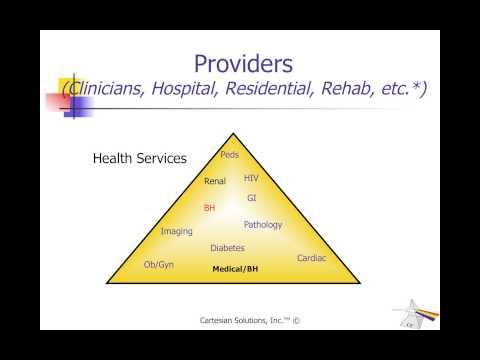 Alternative Payment Models for Sustaining Integration -- Roger Kathol, MD