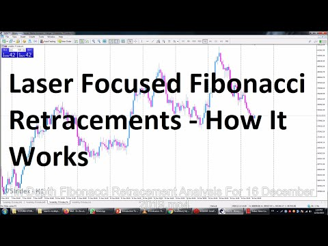 laser-focused-fibonacci-retracements-how-it-works