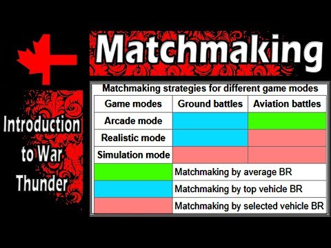 war thunder matchmaking battle rating