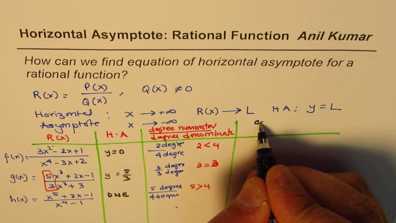 How to find equation of horizontal asymptote of any rational how to find equation of horizontal asymptote of any rational function ccuart Gallery